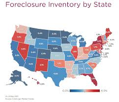 foreclosure inventory in florida