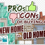 PROs and CONs Of Buying A New Home vs Old Home