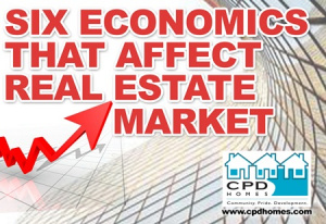 factors affecting the real estate market