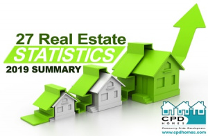 real estate summary statistics