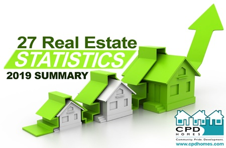27 Real Estate Statistics – 2019 Summary