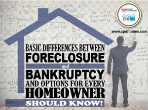 difference between foreclosure and bankruptcy