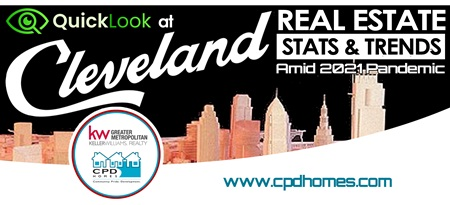 A Quick Look at Cleveland's Real Estate Stats & Trends Amid 2021 Pandemic